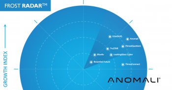 Frost Radar: Global Threat Intelligence Platform Market, 2020 from Anomali