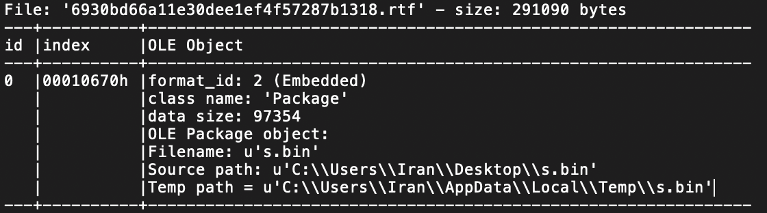 OLE object shows the originating user name as 'Iran'