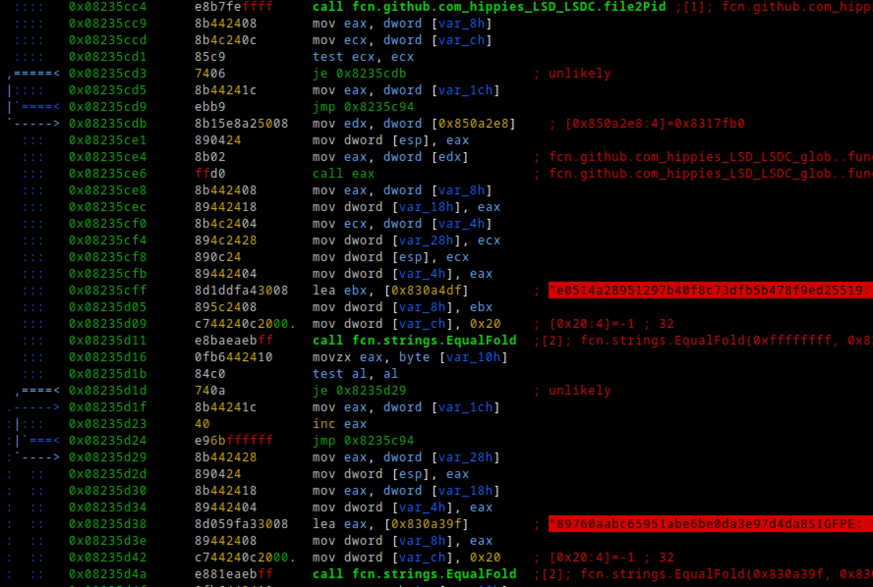 Screenshot showing the LSD malware comparing the MD5 hashes against two hardcoded values. The hardcoded values matches the hashes for the 32-bit and the 64-bit miner.