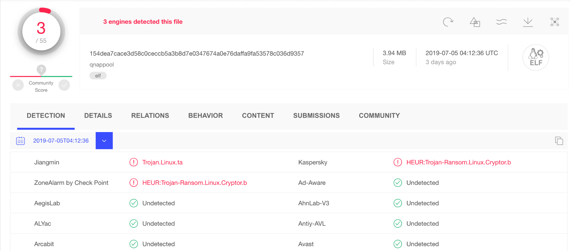 Low detection rate on VirusTotal