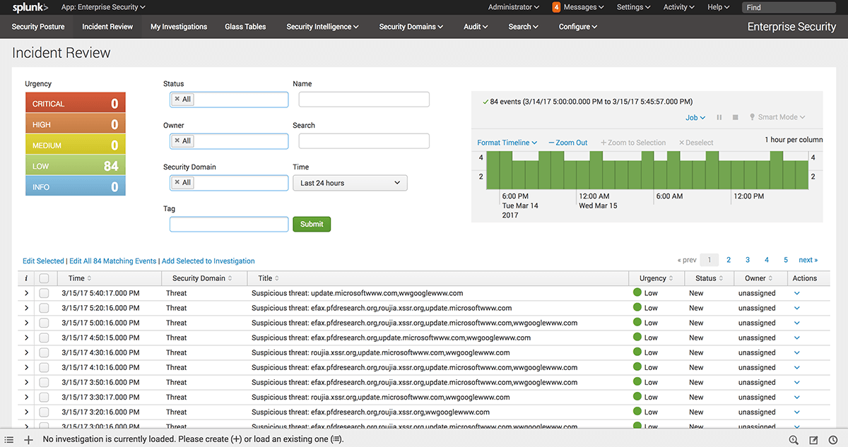 Splunk Workflows