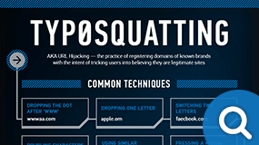 Typosquatting Infographic
